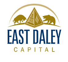 East Daley Capital Advisors, Inc., Centennial, CO